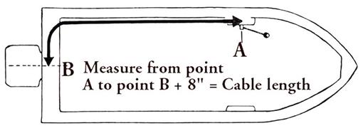 EZY-Glide Cable Measure Diagram