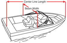 Boat with indication of how to measure boat length