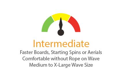 Semi-circle graph with indicator at intermediate level