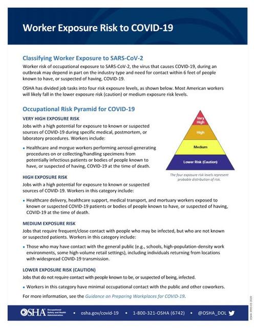OSHA Occupational Risk Pyramid for COVID-19