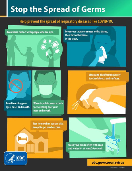 CDC Stop the Spread of Germs Poster