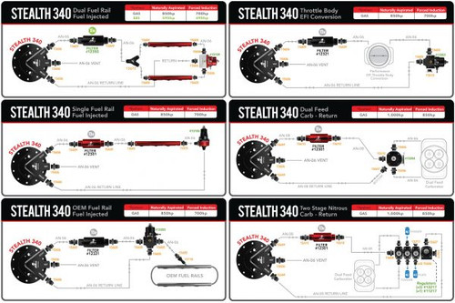 Aeromotive - 15g 340 Stealth Fuel Cell