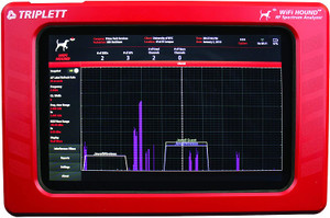 Triplett Portable RF Spectrum Analyzer for troubleshooting and optimizing wireless networks. 2.4 GHz & 5 GHz (includes Zigbee; does not include Z-Wave)