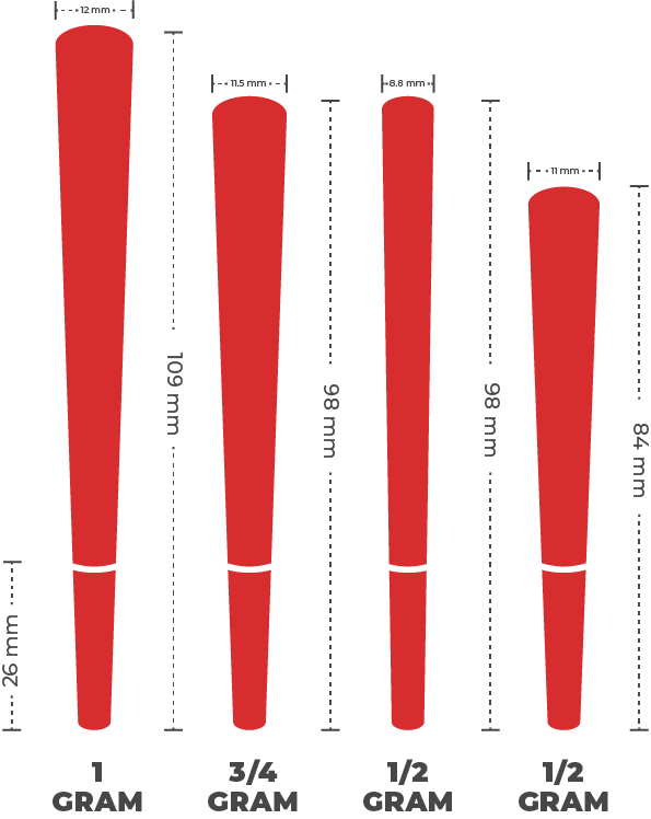 A sizing chart for pre-rolled cones that includes 19mm,98mm, 98R, and 84mm