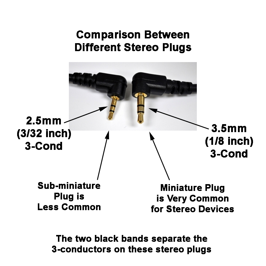 Comparison Between 2.5mm and 3.5mm Audio Plugs