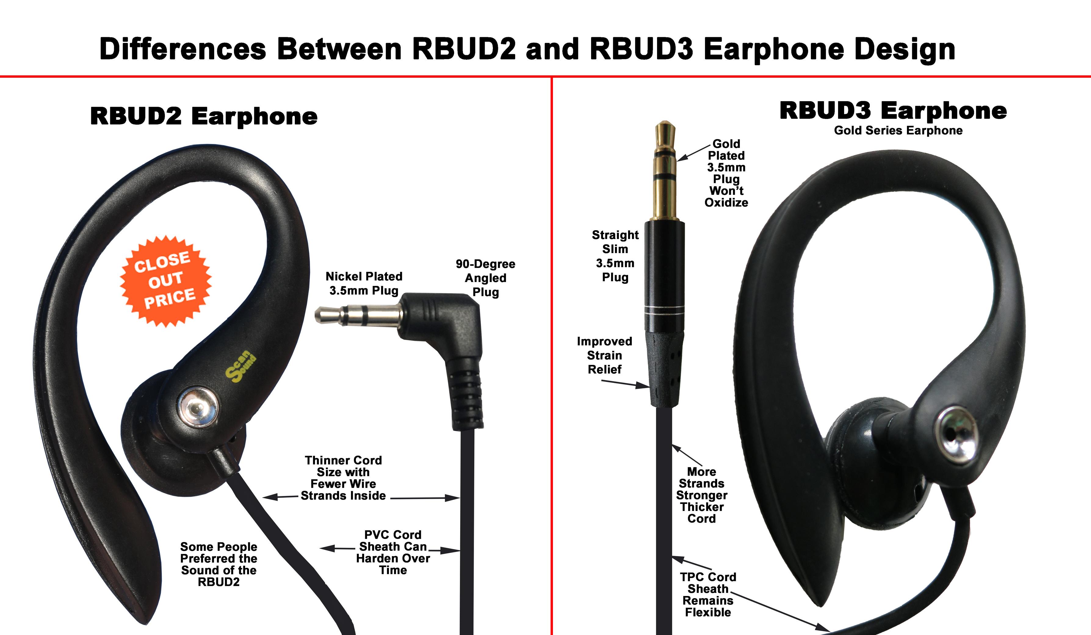 Comparison Between RBUD2 and RBUD3 Earphones