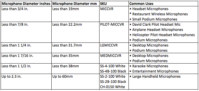 microphone-covers-sizing-table.png