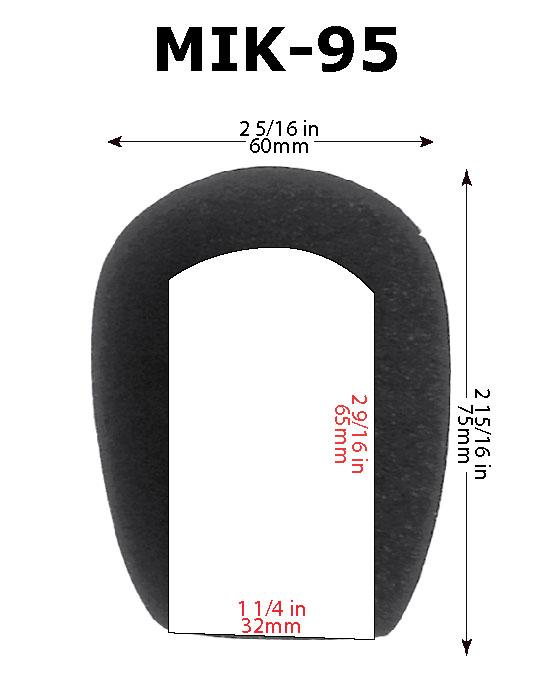 MIK-95 Measurements