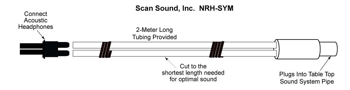 Drawing of NRH-SYM Adapter
