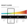 Weight Classes for Sock Cushioning