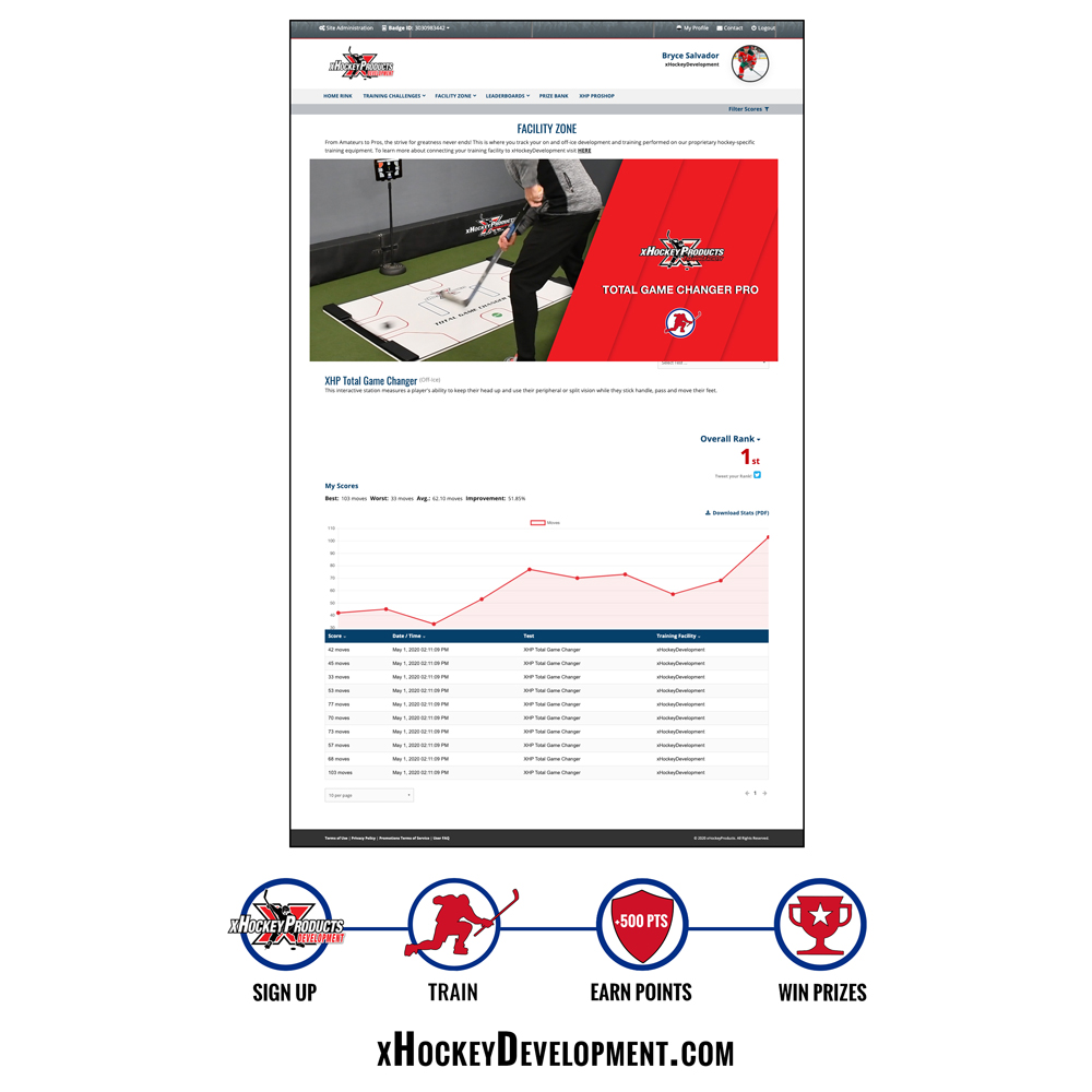 www.xHockeyDevelopment.com - XHP Total Game Changer PRO