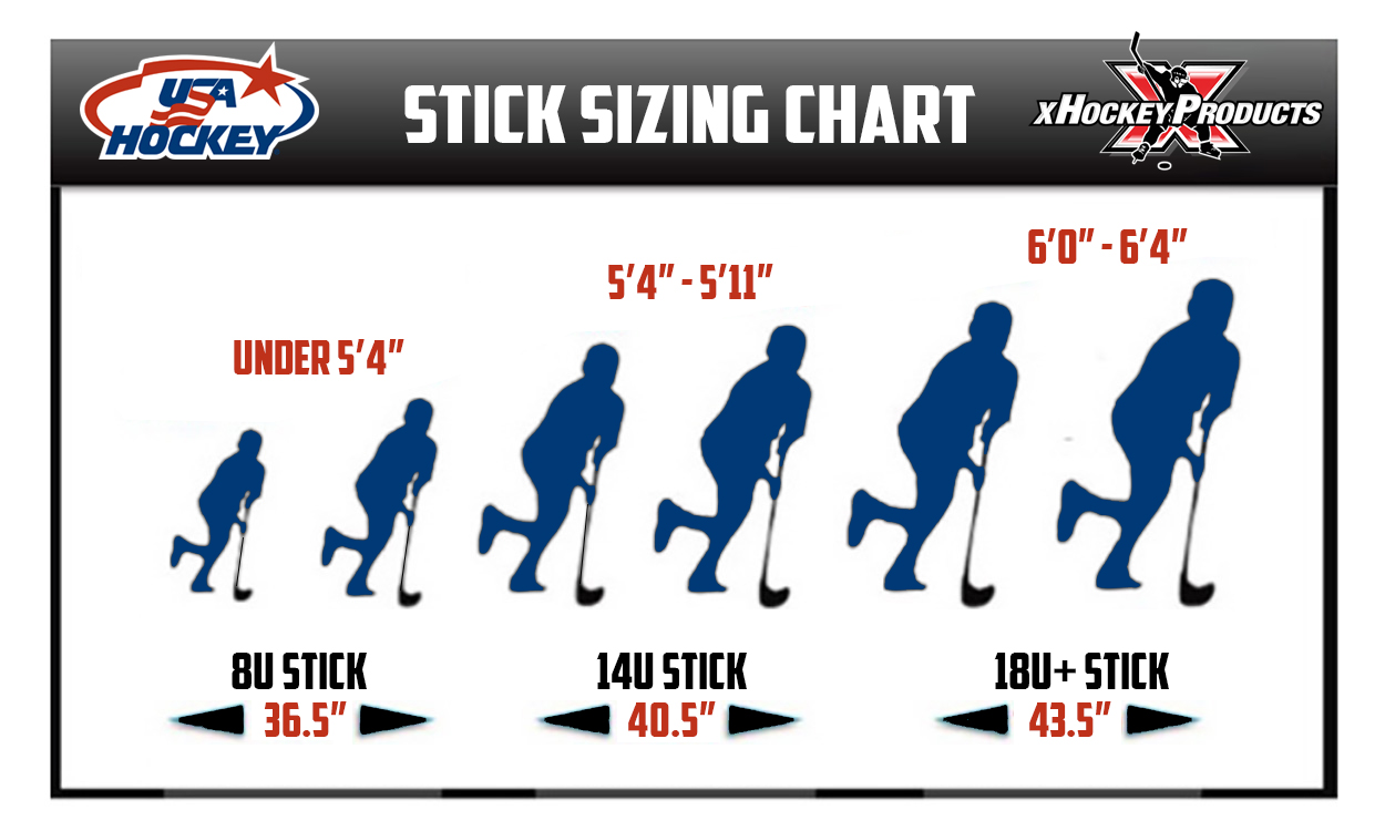USA Hockey Sticks Sizing Chart