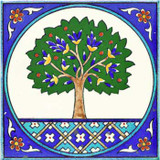 Tree of Life, without animals
