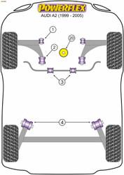 Powerflex Lower Engine Mount Large Bush (Track Use) - A2 (1999 - 2005) - PFF85-620P