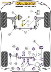 Powerflex Black Rear Anti Roll Bar Bush 20.5mm - A3 MK2 8P (2003-2012) - PFR85-515-20.5BLK