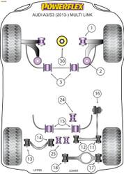Powerflex Black Rear Upper Link Outer Bush - A3/S3 MK3 8V 125PS plus (2013-) Multi Link - PFR85-513BLK