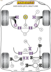 Powerflex Black Rear Upper Link Inner Bush - A3/S3 MK3 8V 125PS plus (2013-) Multi Link - PFR85-514BLK