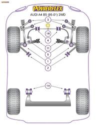 Powerflex Front Lower Shock Mount - A4 2WD (1995-2001) - PFF3-201