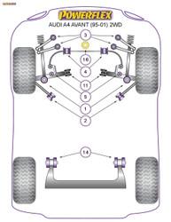 Powerflex Front Lower Shock Mount - A4 Avant 2WD (1995-2001) - PFF3-201