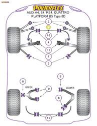 Powerflex Black Rear Lower Wheel Bearing Housing Bush  - A4 Avant Quattro (1995-2001) - PFR3-217BLK