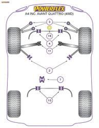 Powerflex Front Lower Arm Inner Bush - A4 inc. Avant Quattro (4WD) - PFF3-211