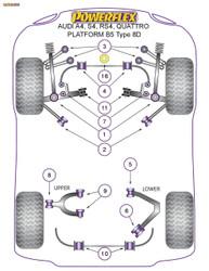 Powerflex Black Front Upper Arm To Chassis Bush - A4 Quattro (1995-2001) - PFF3-203BLK