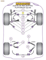Powerflex Rear Anti Roll Bar Bush 15mm - A4 Quattro (1995-2001) - PFR3-210-15