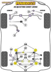 Powerflex Black Rear Tie Rod Inner Bush  - A5 Quattro (2007-2016) - PFR3-715BLK