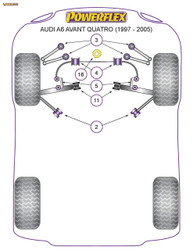 Powerflex Black Front Tie Bar Rear Bush - A6 Avant Quattro (1997 - 2005) - PFF3-202BLK