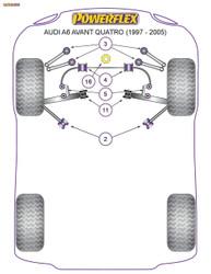 Powerflex Black Front Upper Arm To Chassis Bush - A6 Avant Quattro (1997 - 2005) - PFF3-203BLK