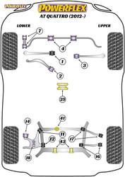 Powerflex Rear Track Control Arm Inner Bush  - A7 Quattro (2012 - ) - PFR3-716
