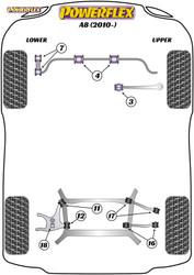 Powerflex Black Rear Track Control Arm Inner Bush  - A8 (2010 - 2017) - PFR3-716BLK