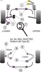 Powerflex Black Front Lower Shock Mount - RS4 Avant (2000-2001) - PFF3-201BLK