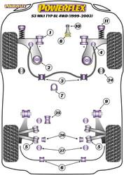 Powerflex Rear Anti Roll Bar Mounting 14mm - S3 Mk1 Typ 8L 4WD (1999-2003) - PFR3-511-14