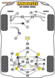 Powerflex Black Rear Tie Rod Inner Bush  - S4 (2009-2016) - PFR3-715BLK