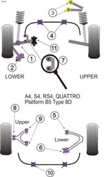 Powerflex Black Rear Anti Roll Bar Bush 16mm - S4 Avant (1995-2001) - PFR3-210-16BLK