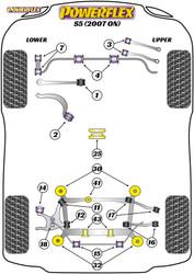 Powerflex Rear Anti Roll Bar Link Bush  - S5 (2007 - 2016) - PFR3-718