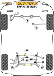 Powerflex Black Rear Track Control Arm Inner Bush  - S8 Quattro (2010 - 2017) - PFR3-716BLK