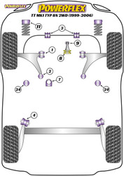 Powerflex Front Engine Mount Dog Bone - TT Mk1 Typ 8N 2WD (1999-2006) - PFF85-420