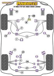 Powerflex Front Engine Mount Dog Bone (Diesel) - TT Mk1 Typ 8N 4WD (1999-2006) - PFF85-420R