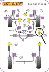 Powerflex Heritage Power Steering Rack Mount - Ibiza MK2 6K (1993-2002) - PFF85-233H