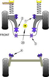 Powerflex Rear Beam Mounting Bush, 72.5mm - Ibiza MK3 6L (2002-2008) - PFR85-415