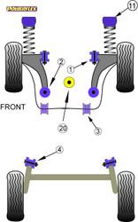 Powerflex Lower Engine Mount Large Bush (Track Use) - Ibiza MK4 6J (2008 - 2017) - PFF85-620P