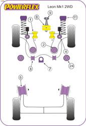 Powerflex Black Front Engine Mount Dog Bone - Leon & Cupra Mk1 Typ 1M 2WD (1999-2005) - PFF85-420BLK