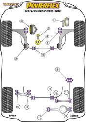 Powerflex Black Rear Tie Bar to Chassis Front Bush - Leon Mk2 1P (2005-2012) - PFR85-508BLK