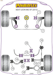 Powerflex Rear Tie Bar Outer Bush - Leon MK3 5F 150PS plus (2013-) Multi Link - PFR85-811