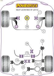 Powerflex Black Rear Tie Bar Inner Bush - Leon MK3 5F 150PS plus (2013-) Multi Link - PFR85-812BLK