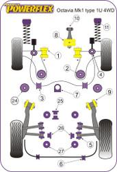 Powerflex Black Rear Anti Roll Bar Mount 16mm - Octavia Mk1 Typ 1U 4WD (1996-2004)   - PFR3-511-16BLK