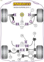 Powerflex Lower Engine Mount Insert (Large) Track Use - Superb (2015 - ) - PFF85-830P