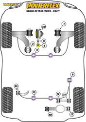 Powerflex Front Engine Mount Dog Bone Small Bush - Yeti 5L (2009 - 2017) - PFF85-505